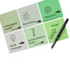 Aufbau einer Arbeitgebermarke: